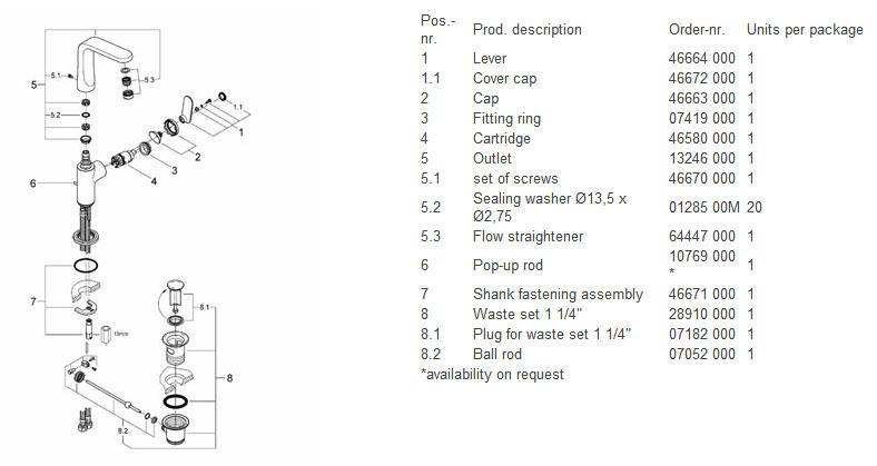 32 184 000 Veris Single Lever Basin Mixer Spare Parts. AutoSpec   GROHE Veris range   Browse